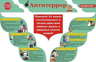 Инструкция По Антитеррору В Образовательном Учреждении - фото 8